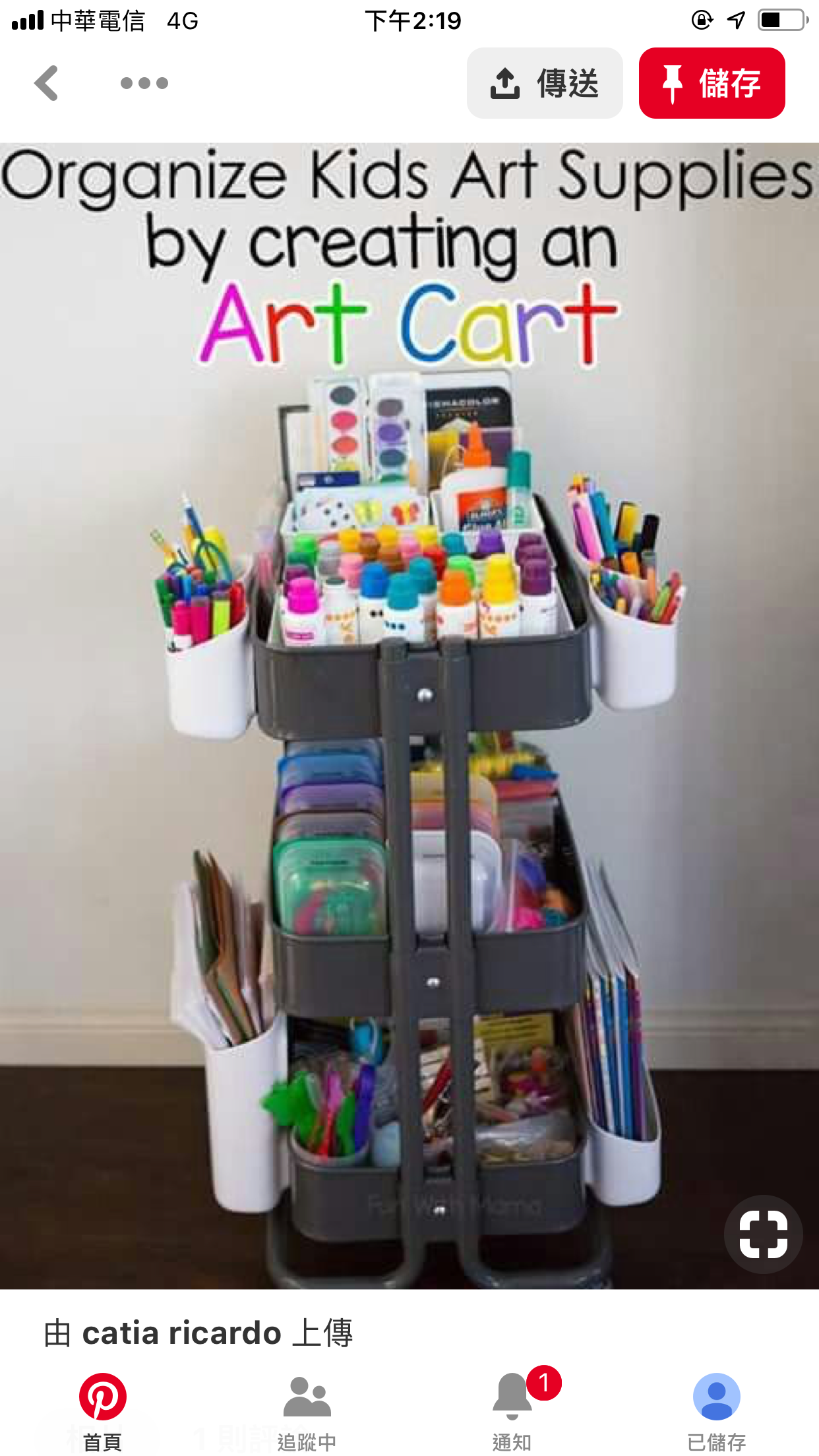 Pin By Jimmy On 學��   Art Cart, Art For Kids, Playroom